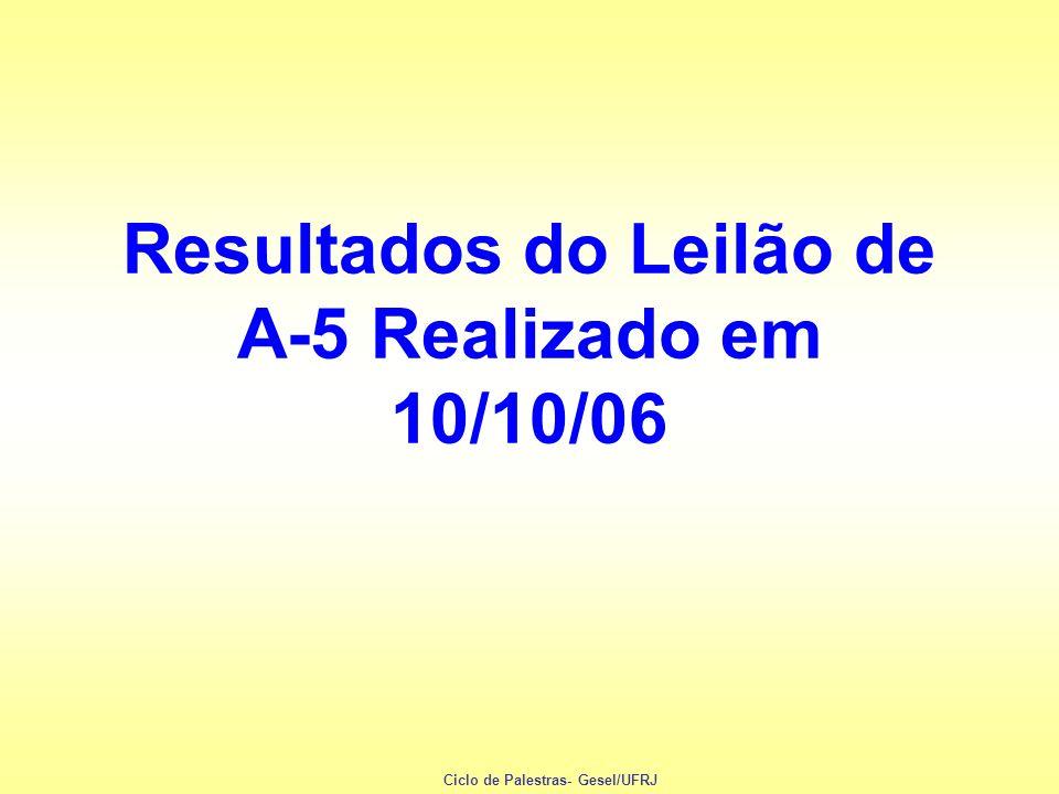 Resultados do Leilão de A-5 Realizado em 10/10/06 Ciclo de Palestras- Gesel/UFRJ
