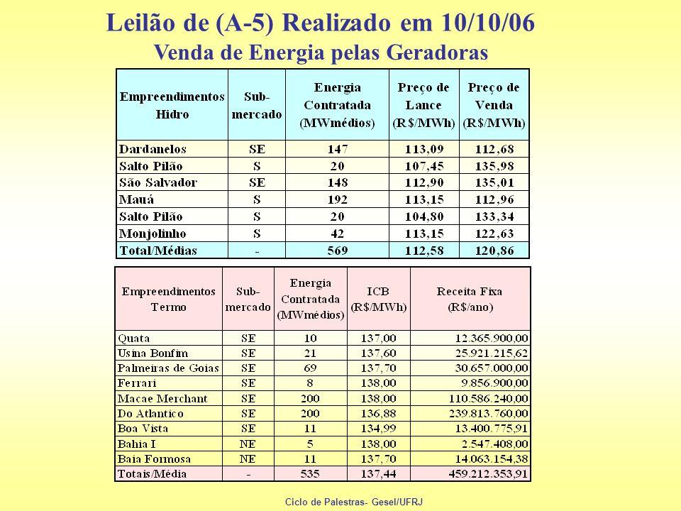 Leilão de (A-5) Realizado em 10/10/06 Venda de Energia pelas Geradoras Ciclo de Palestras- Gesel/UFRJ