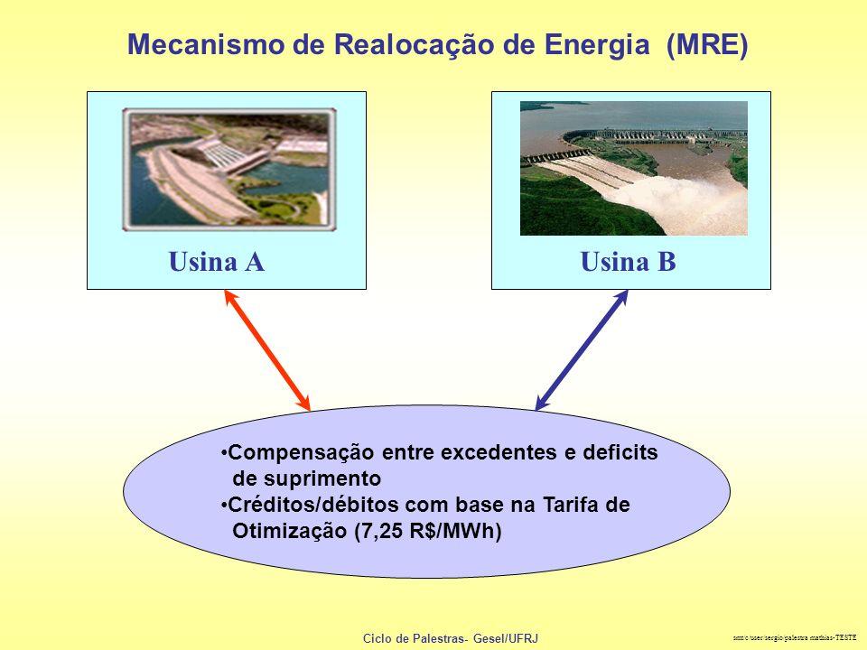 CONTRATAÇÃO DE ENERGIA NO SETOR ELÉTRICO Contabilização de Diferenças (Preço de Liquidação de Diferenças - PLD) ITAIPU ELETROBRÁS Contratos pré-existentes Mecanismo de Realocação de Energia - MRE (hidroelétricas) Contratos bilaterais Geração Distribuída PROINFA Ambiente de Contratação Regulada (ACR) Ambiente de Contratação Livre (ACL) Geradoras Distribuidoras Comerciali- zadores Tarifa regulada Consumidores cativos Consumidores livres Agentes sob controle federal, estadual ou municipal: leilão/oferta pública Preços resultantes de licitação Preços negociados Ciclo de Palestras- Gesel/UFRJ
