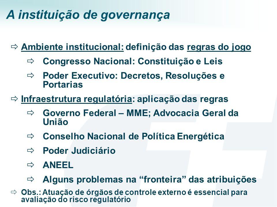 A instituição de governança Ambiente institucional: definição das regras do jogo Congresso Nacional: Constituição e Leis Poder Executivo: Decretos, Re