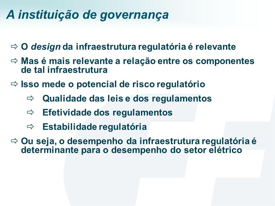 A instituição de governança O design da infraestrutura regulatória é relevante Mas é mais relevante a relação entre os componentes de tal infraestrutu
