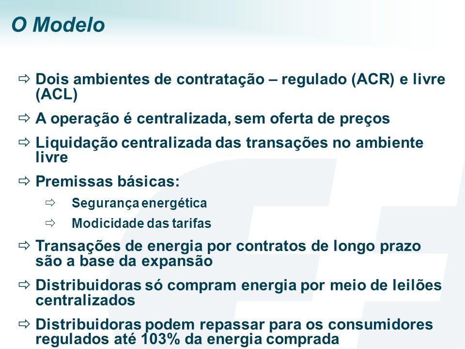 O Modelo Dois ambientes de contratação – regulado (ACR) e livre (ACL) A operação é centralizada, sem oferta de preços Liquidação centralizada das tran