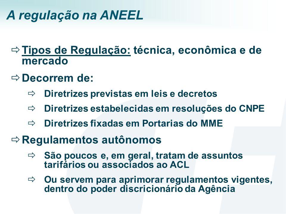 A regulação na ANEEL Tipos de Regulação: técnica, econômica e de mercado Decorrem de: Diretrizes previstas em leis e decretos Diretrizes estabelecidas