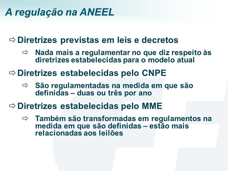 A regulação na ANEEL Diretrizes previstas em leis e decretos Nada mais a regulamentar no que diz respeito às diretrizes estabelecidas para o modelo at