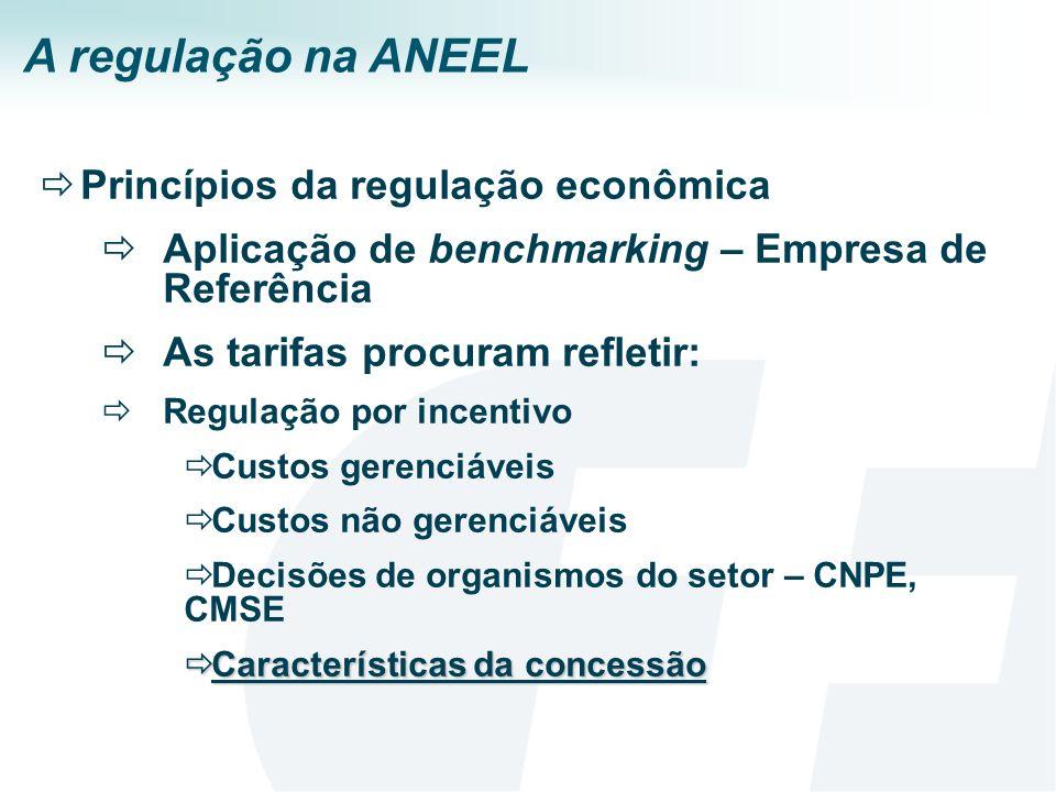 A regulação na ANEEL Princípios da regulação econômica Aplicação de benchmarking – Empresa de Referência As tarifas procuram refletir: Regulação por i