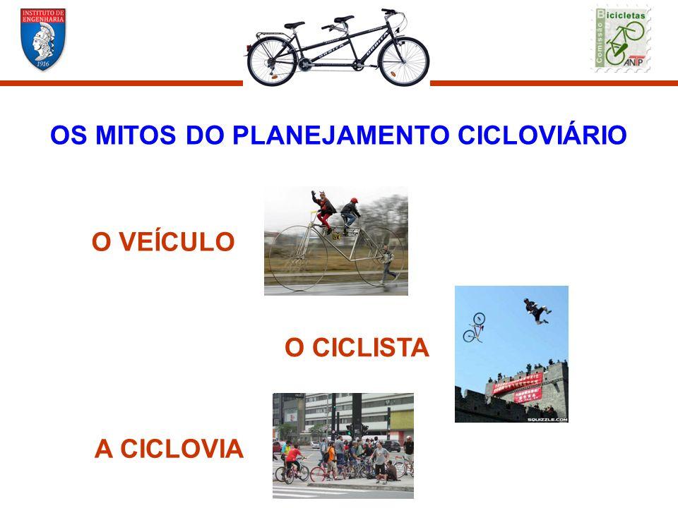 TERMINOLOGIA Ciclorrota: caminho percorrido pelos ciclistas entre os pontos extremos de sua viagem.