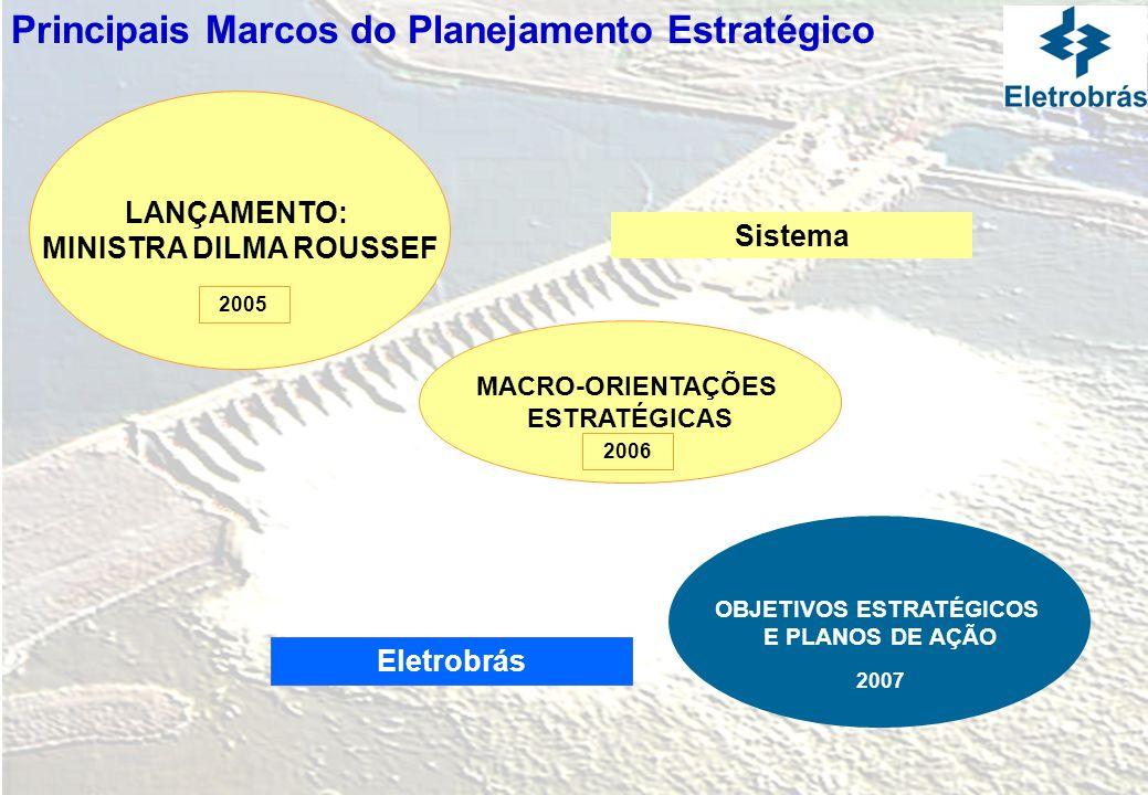 Principais Marcos do Planejamento Estratégico LANÇAMENTO: MINISTRA DILMA ROUSSEF MACRO-ORIENTAÇÕES ESTRATÉGICAS 2006 OBJETIVOS ESTRATÉGICOS E PLANOS D