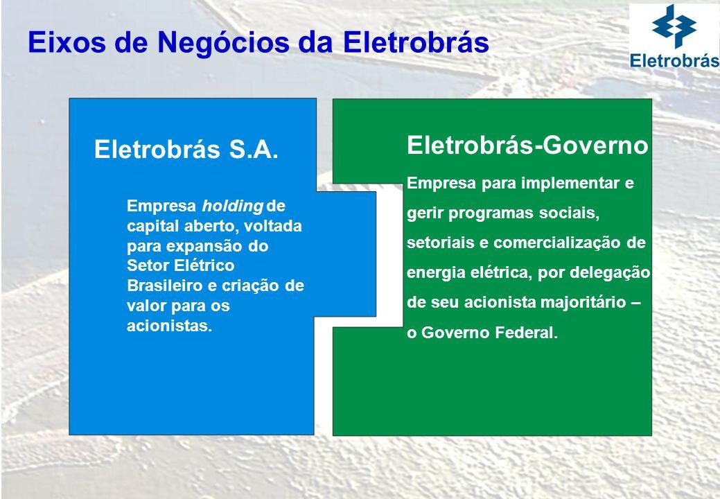 Eixos de Negócios da Eletrobrás Eletrobrás S.A. Empresa holding de capital aberto, voltada para expansão do Setor Elétrico Brasileiro e criação de val
