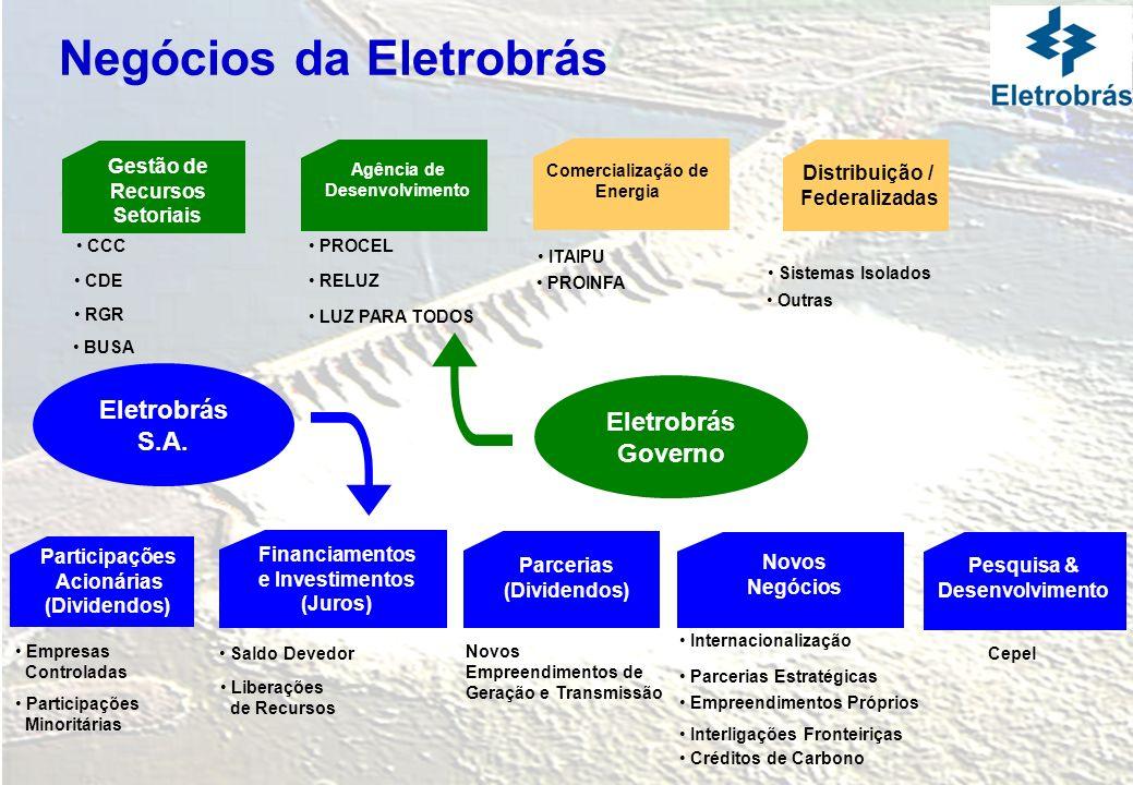 Eletrobrás S.A. Participações Acionárias (Dividendos) Financiamentos e Investimentos (Juros) Liberações de Recursos Novos Negócios Parcerias (Dividend