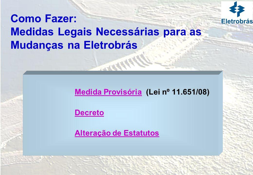 Como Fazer: Medidas Legais Necessárias para as Mudanças na Eletrobrás Medida Provisória (Lei nº 11.651/08)Medida Provisória Decreto Alteração de Estat