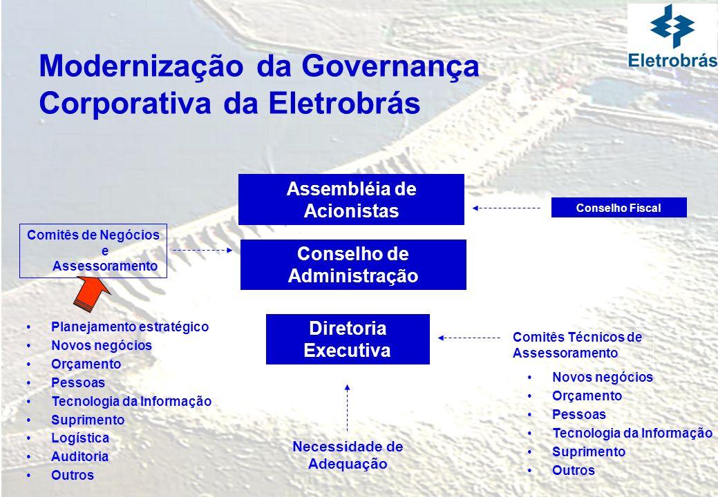 Modernização da Governança Corporativa da Eletrobrás Conselho de Administração Diretoria Executiva Assembléia de Acionistas Comitês de Negócios e Asse