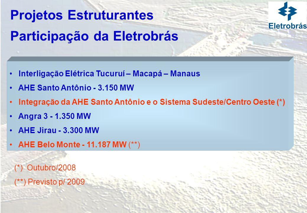 Projetos Estruturantes Participação da Eletrobrás Interligação Elétrica Tucuruí – Macapá – Manaus AHE Santo Antônio - 3.150 MW Integração da AHE Santo