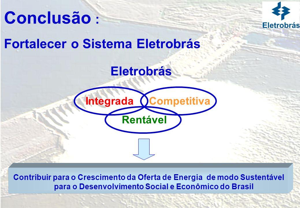 IntegradaCompetitiva Rentável Eletrobrás Conclusão : Fortalecer o Sistema Eletrobrás Contribuir para o Crescimento da Oferta de Energia de modo Susten
