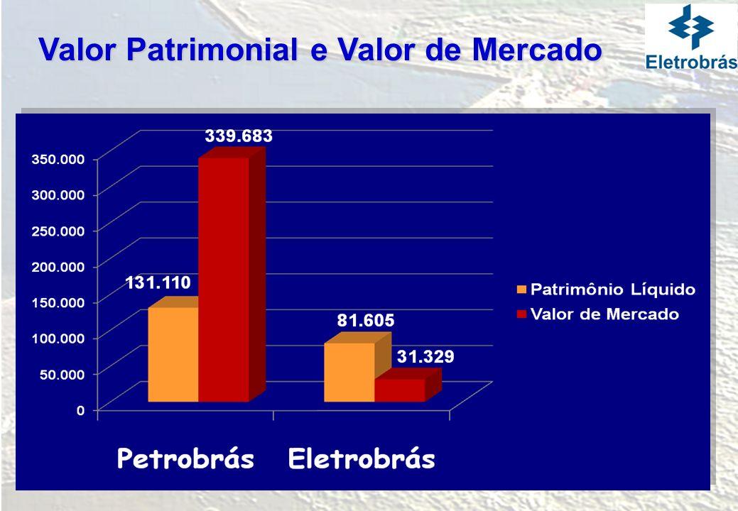 Equacionar os problemas das distribuidoras integrantes do Sistema Isolado, de forma a garantir o equilíbrio econômico financeiro para as mesmas e para a Eletronorte.