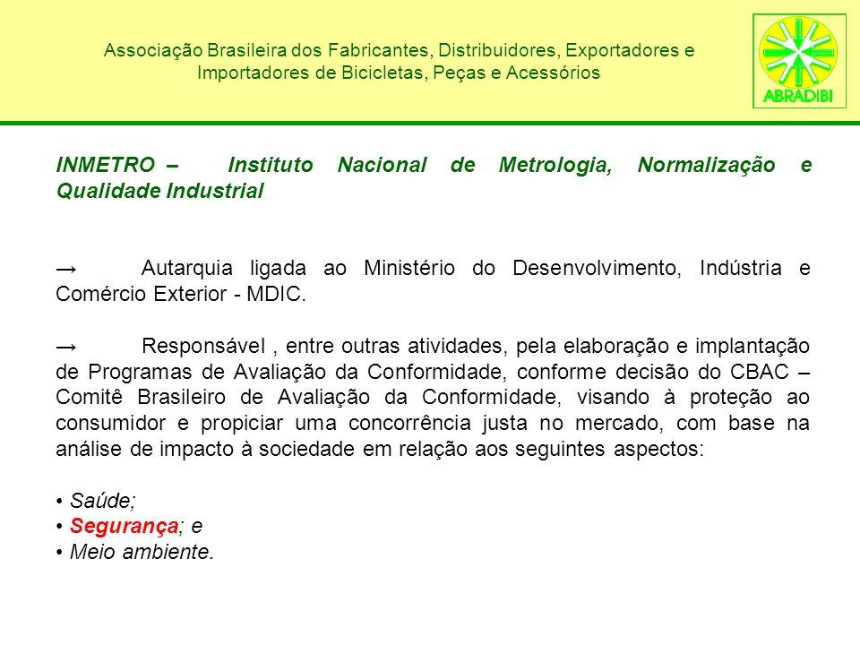 INMETRO – Instituto Nacional de Metrologia, Normalização e Qualidade Industrial Autarquia ligada ao Ministério do Desenvolvimento, Indústria e Comérci