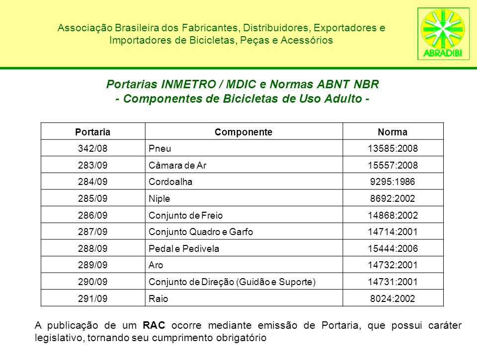 Associação Brasileira dos Fabricantes, Distribuidores, Exportadores e Importadores de Bicicletas, Peças e Acessórios Portarias INMETRO / MDIC e Normas