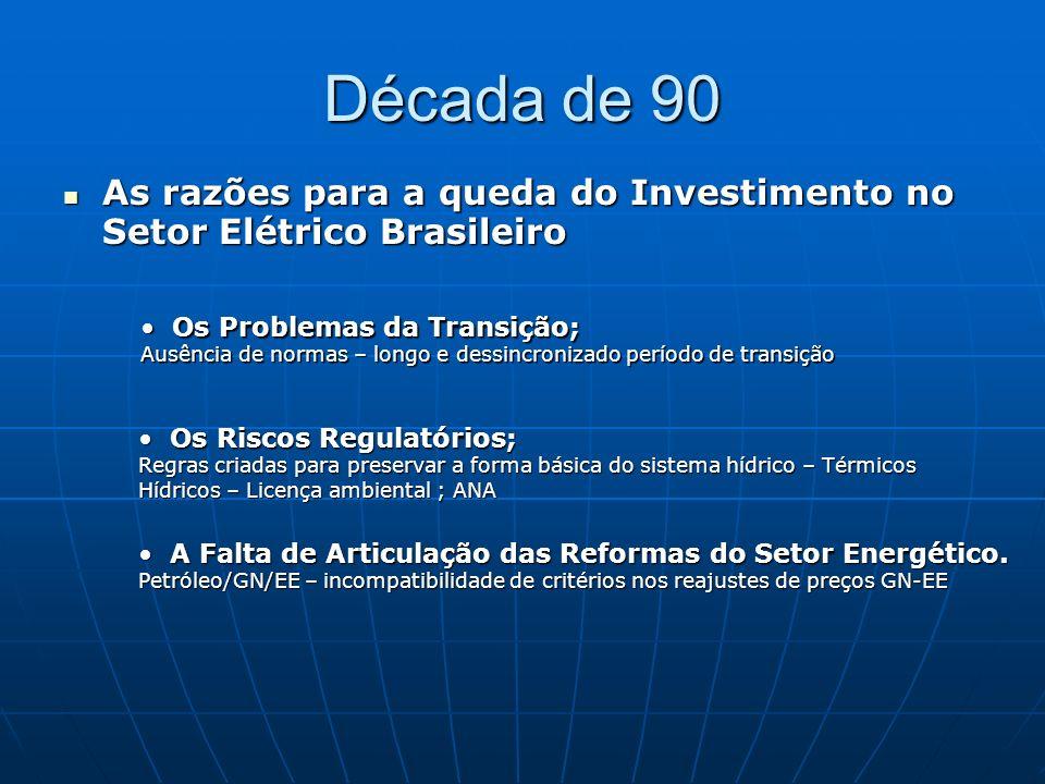 Década de 90 As razões para a queda do Investimento no Setor Elétrico Brasileiro As razões para a queda do Investimento no Setor Elétrico Brasileiro O