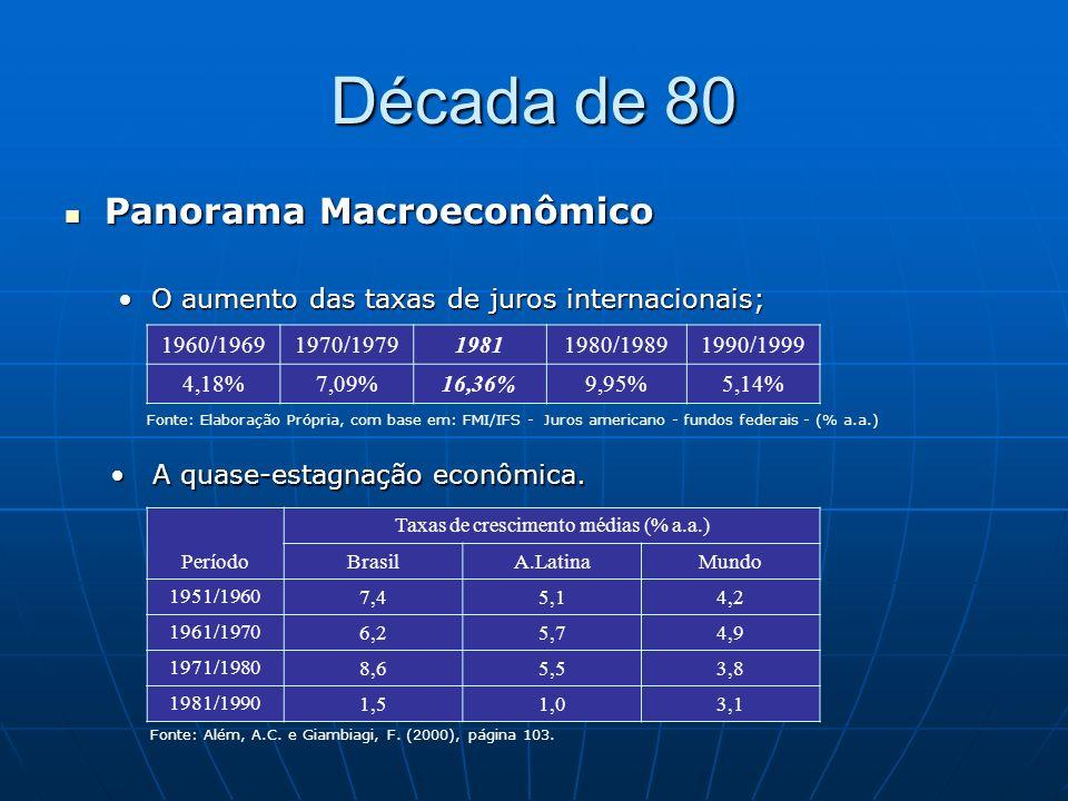 Década de 80 Panorama Macroeconômico Panorama Macroeconômico O aumento das taxas de juros internacionais;O aumento das taxas de juros internacionais;