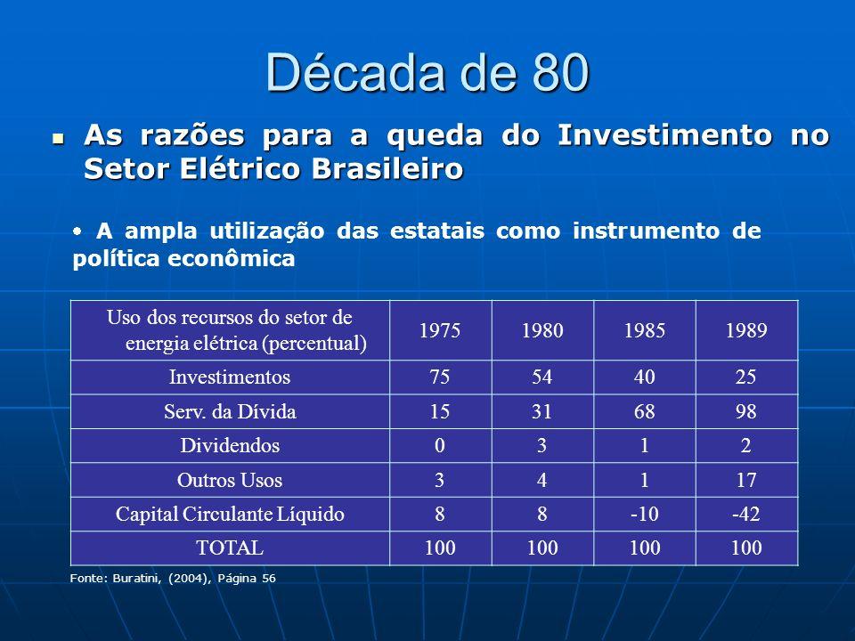 Década de 80 As razões para a queda do Investimento no Setor Elétrico Brasileiro As razões para a queda do Investimento no Setor Elétrico Brasileiro A