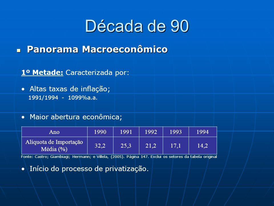 Década de 90 Panorama Macroeconômico Panorama Macroeconômico 1º Metade: Caracterizada por: Altas taxas de inflação; 1991/1994 - 1099%a.a. Maior abertu