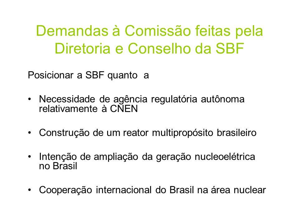 Demandas à Comissão feitas pela Diretoria e Conselho da SBF Posicionar a SBF quanto a Necessidade de agência regulatória autônoma relativamente à CNEN Construção de um reator multipropósito brasileiro Intenção de ampliação da geração nucleoelétrica no Brasil Cooperação internacional do Brasil na área nuclear