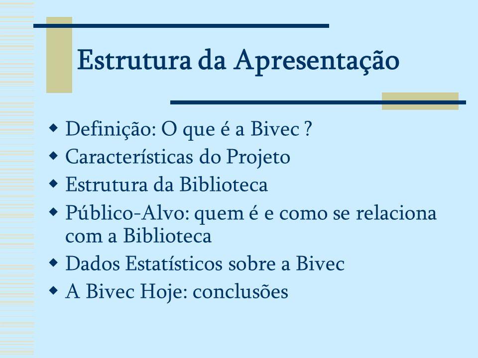 O que é a Bivec .