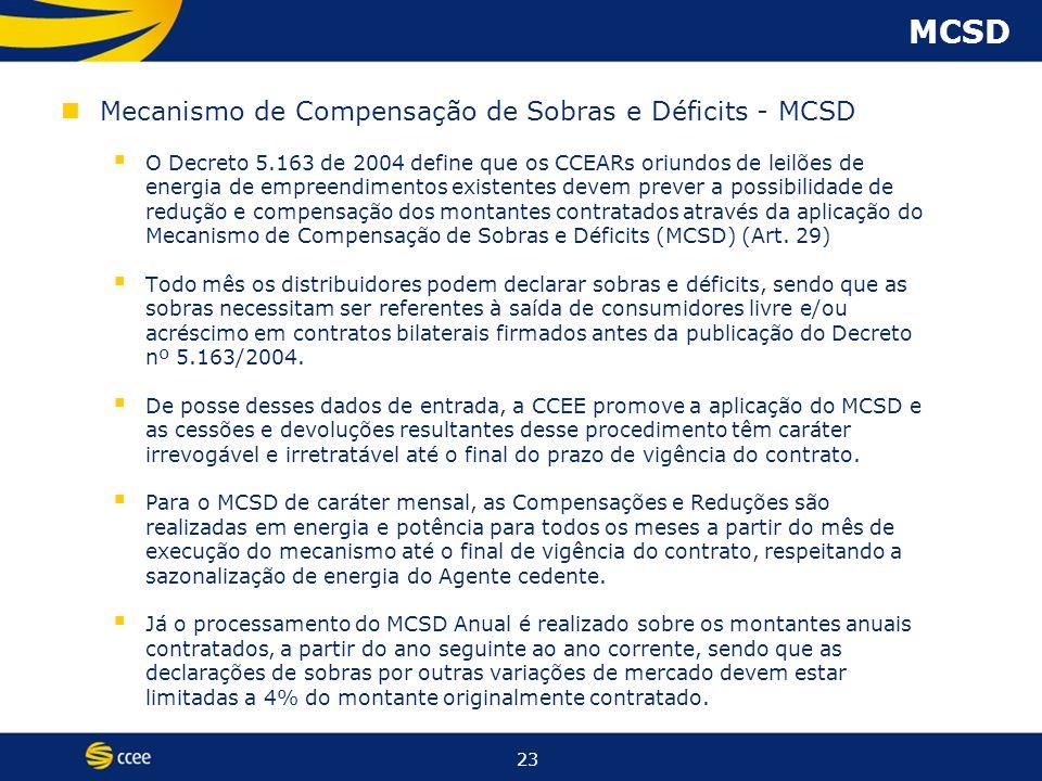 23 MCSD Mecanismo de Compensação de Sobras e Déficits - MCSD O Decreto 5.163 de 2004 define que os CCEARs oriundos de leilões de energia de empreendimentos existentes devem prever a possibilidade de redução e compensação dos montantes contratados através da aplicação do Mecanismo de Compensação de Sobras e Déficits (MCSD) (Art.