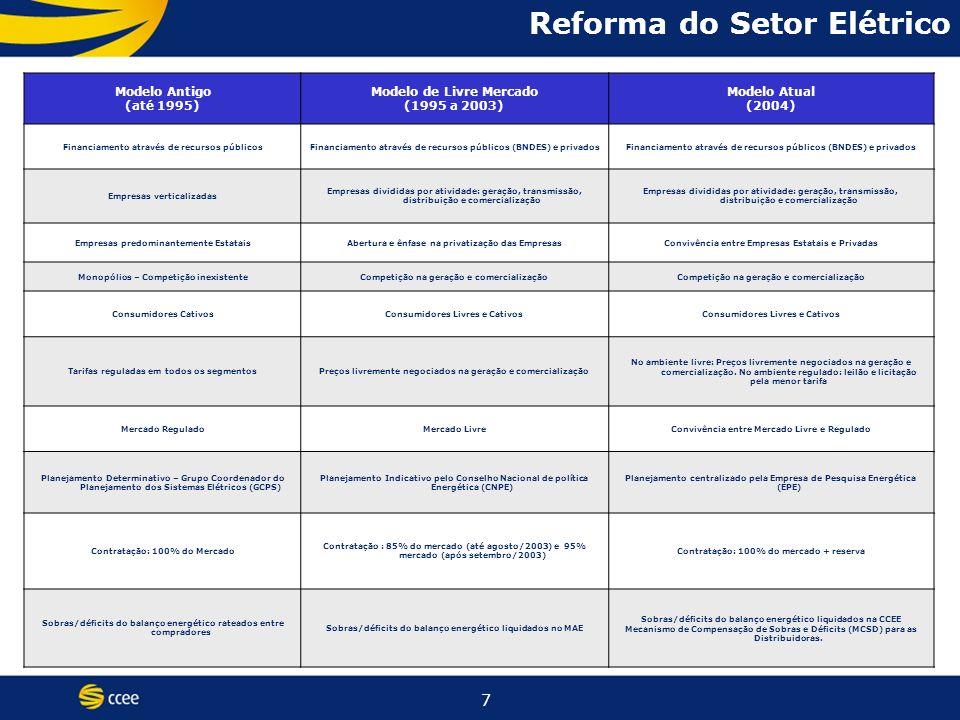 8 CCEE ONS ANEEL EPECMSE Ministério de Minas e Energia CMSE – Comitê de Monitoramento do Setor Elétrico.