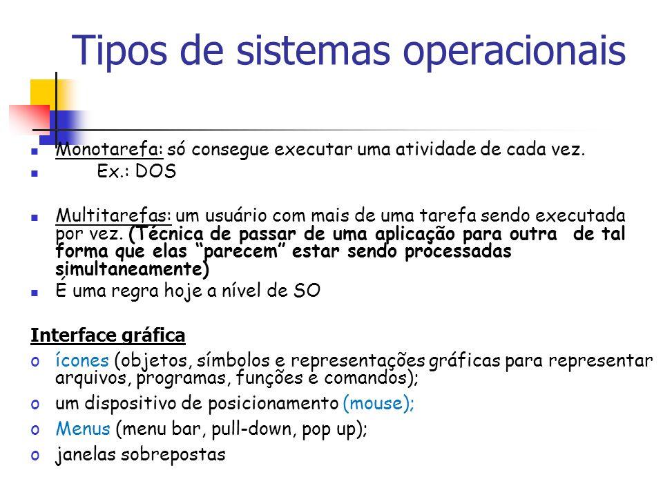 Tipos de sistemas operacionais Monotarefa: só consegue executar uma atividade de cada vez. Ex.: DOS Multitarefas: um usuário com mais de uma tarefa se