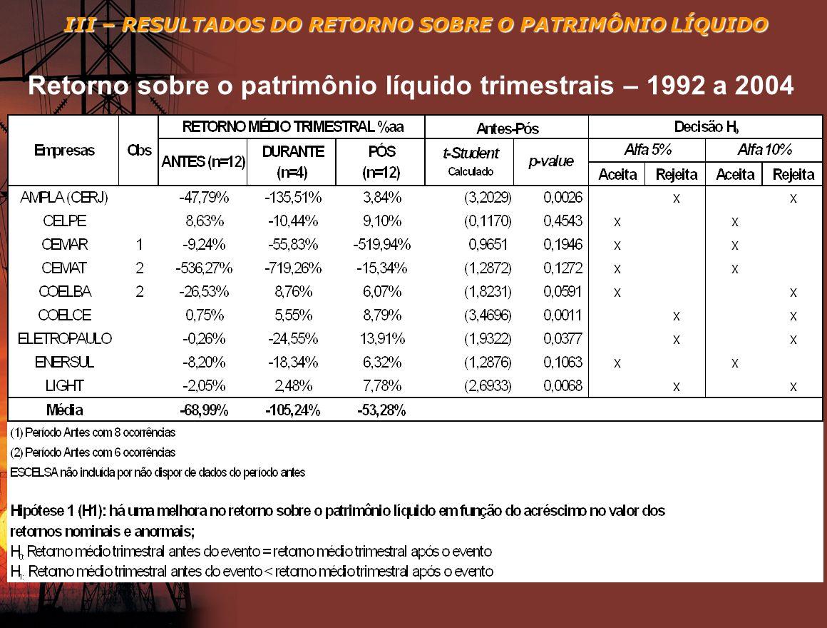 III – RESULTADOS DO RETORNO SOBRE O PATRIMÔNIO LÍQUIDO Retorno sobre o patrimônio líquido trimestrais – 1992 a 2004
