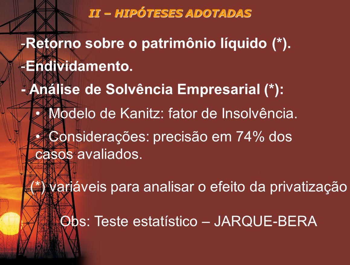 II – HIPÓTESES ADOTADAS -Retorno sobre o patrimônio líquido (*). -Endividamento. - Análise de Solvência Empresarial (*): Modelo de Kanitz: fator de In