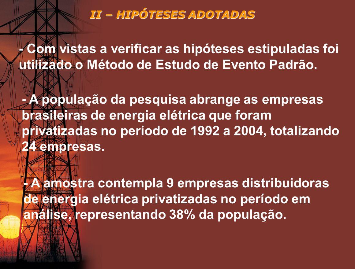 II – HIPÓTESES ADOTADAS - Com vistas a verificar as hipóteses estipuladas foi utilizado o Método de Estudo de Evento Padrão. - A população da pesquisa