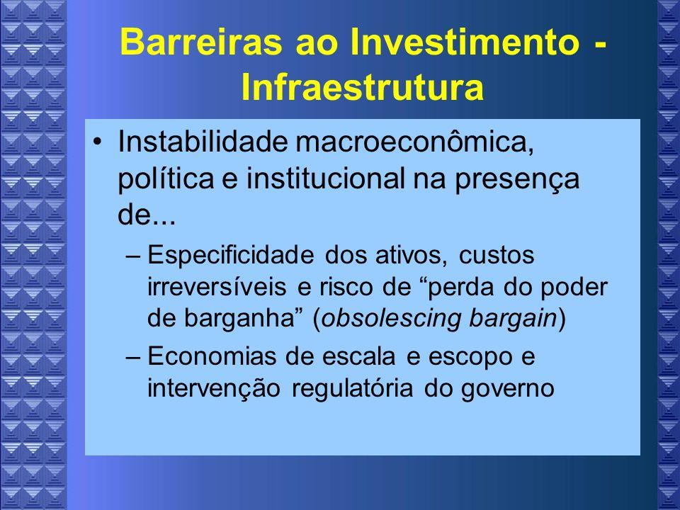 Barreiras ao Investimento - Infraestrutura Instabilidade macroeconômica, política e institucional na presença de...