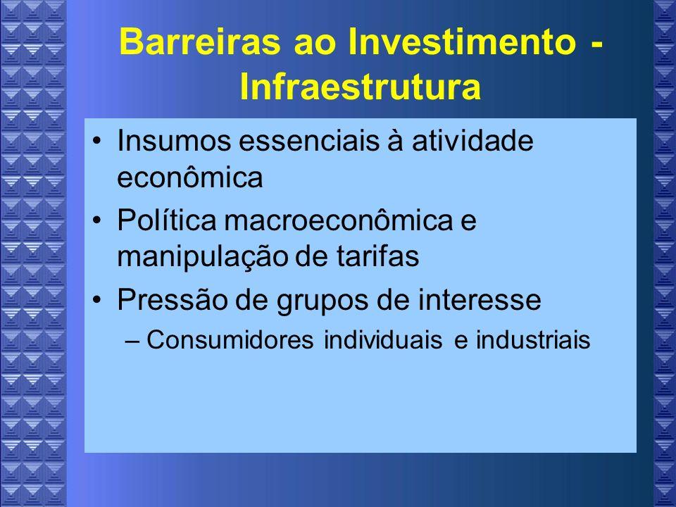 Barreiras ao Investimento - Infraestrutura Insumos essenciais à atividade econômica Política macroeconômica e manipulação de tarifas Pressão de grupos de interesse –Consumidores individuais e industriais