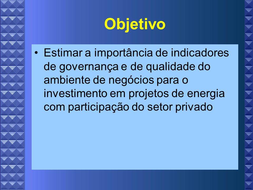 Objetivo Estimar a importância de indicadores de governança e de qualidade do ambiente de negócios para o investimento em projetos de energia com participação do setor privado