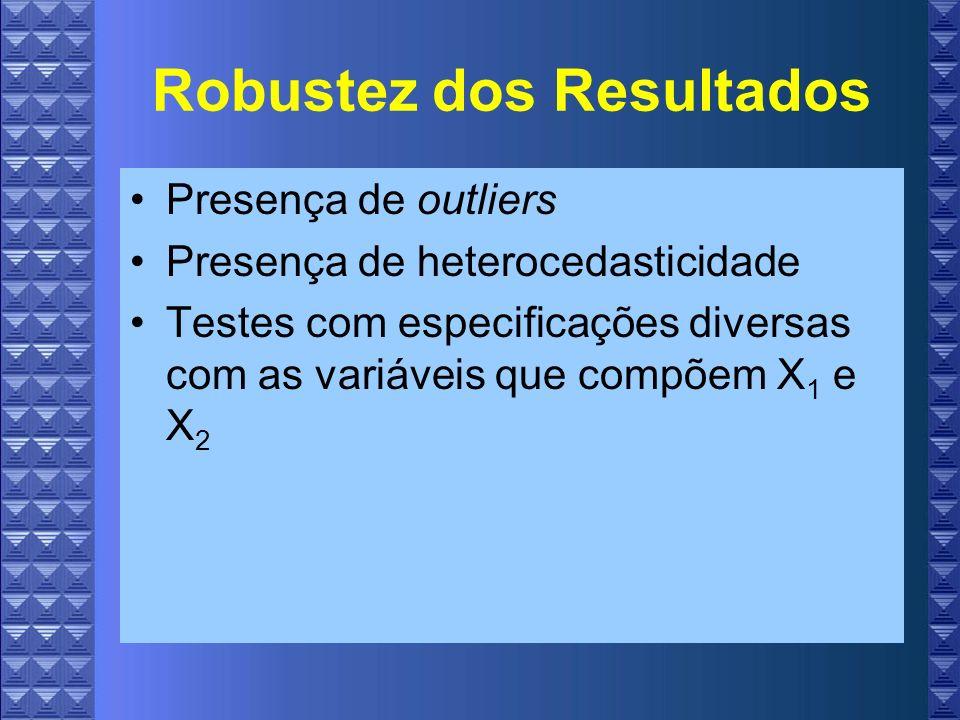 Robustez dos Resultados Presença de outliers Presença de heterocedasticidade Testes com especificações diversas com as variáveis que compõem X 1 e X 2