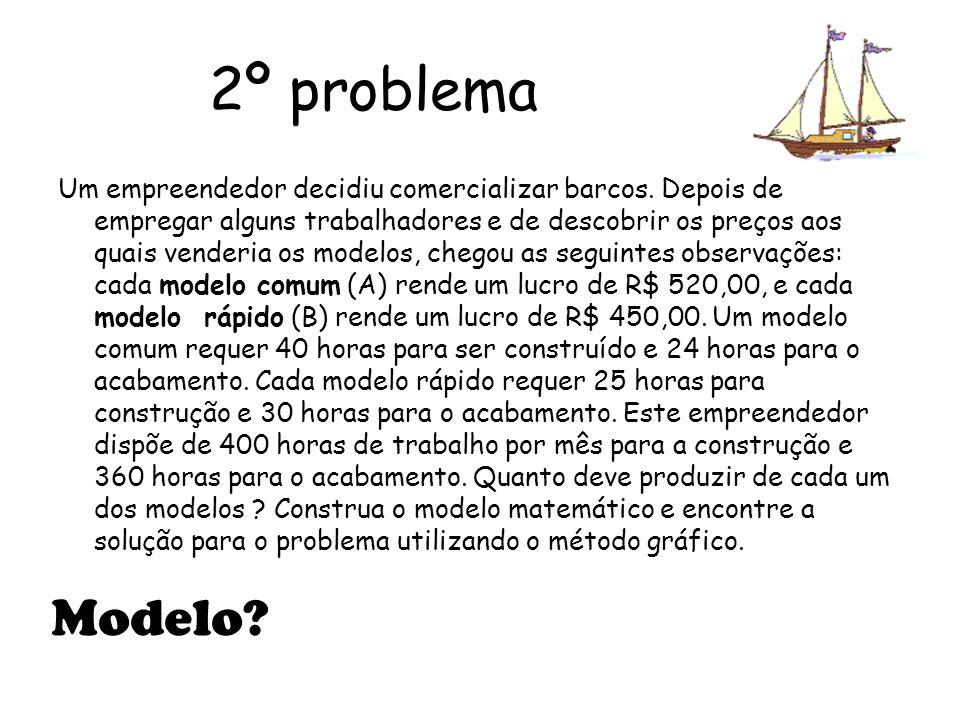 2º problema Um empreendedor decidiu comercializar barcos. Depois de empregar alguns trabalhadores e de descobrir os preços aos quais venderia os model