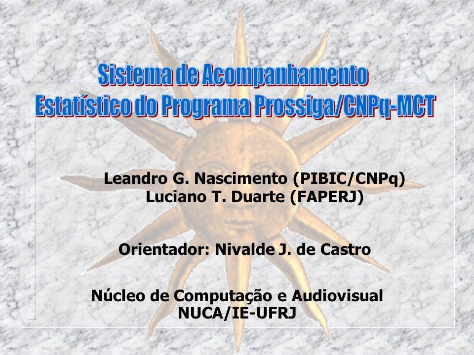 Orientador: Nivalde J. de Castro Leandro G. Nascimento (PIBIC/CNPq) Luciano T.