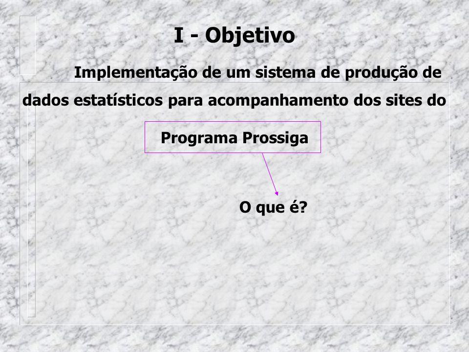 I - Objetivo Implementação de um sistema de produção de dados estatísticos para acompanhamento dos sites do Programa Prossiga O que é?