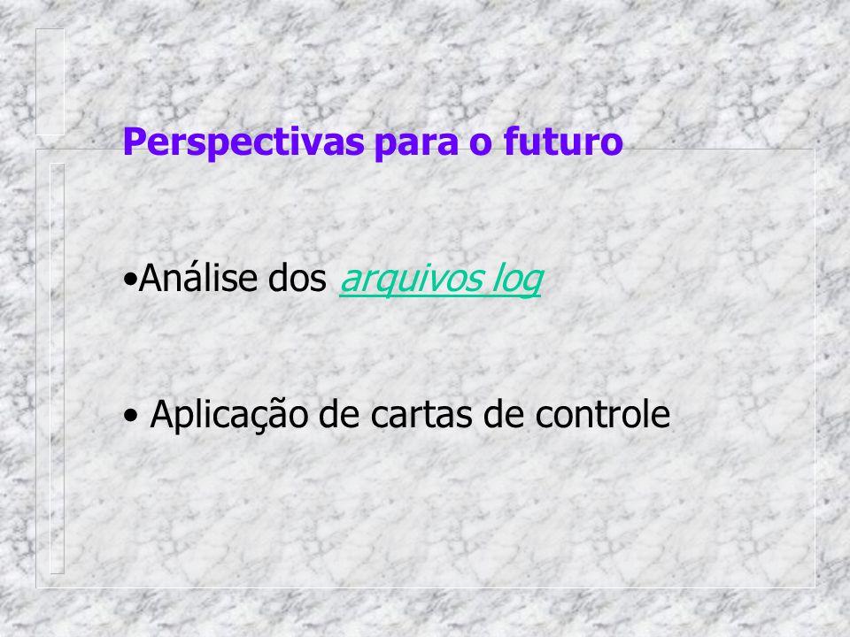Perspectivas para o futuro Análise dos arquivos logarquivos log Aplicação de cartas de controle