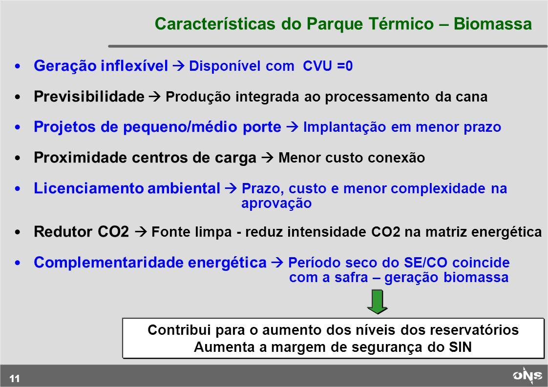 11 Características do Parque Térmico – Biomassa Geração inflexível Disponível com CVU =0 Previsibilidade Produção integrada ao processamento da cana P