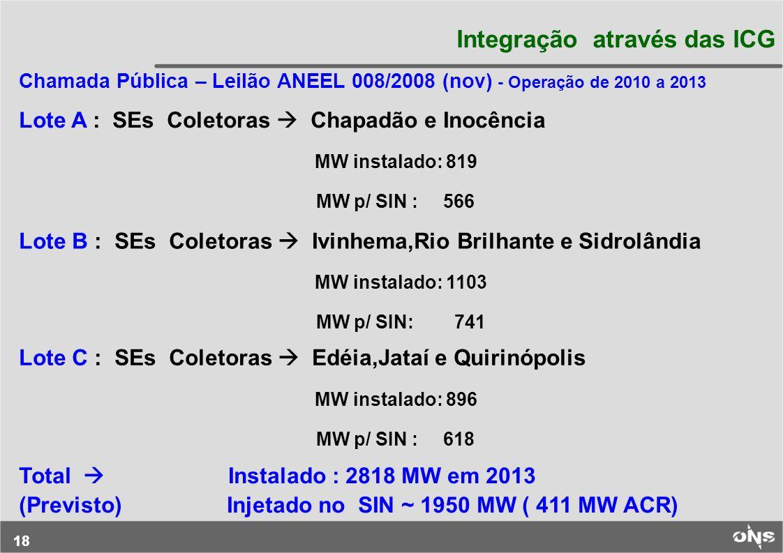 18 Integração através das ICG Chamada Pública – Leilão ANEEL 008/2008 (nov) - Operação de 2010 a 2013 Lote A : SEs Coletoras Chapadão e Inocência MW i