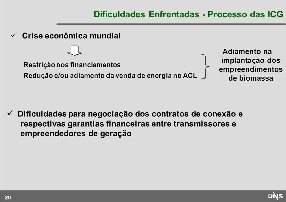 20 Dificuldades Enfrentadas - Processo das ICG Crise econômica mundial Restrição nos financiamentos Redução e/ou adiamento da venda de energia no ACL