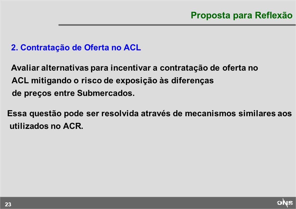 23 Proposta para Reflexão 2. Contratação de Oferta no ACL Avaliar alternativas para incentivar a contratação de oferta no ACL mitigando o risco de exp