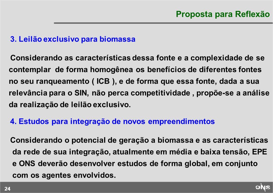 24 Proposta para Reflexão 3. Leilão exclusivo para biomassa Considerando as características dessa fonte e a complexidade de se contemplar de forma hom