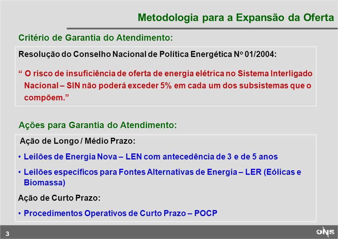 33 Metodologia para a Expansão da Oferta Resolução do Conselho Nacional de Política Energética N o 01/2004: O risco de insuficiência de oferta de ener