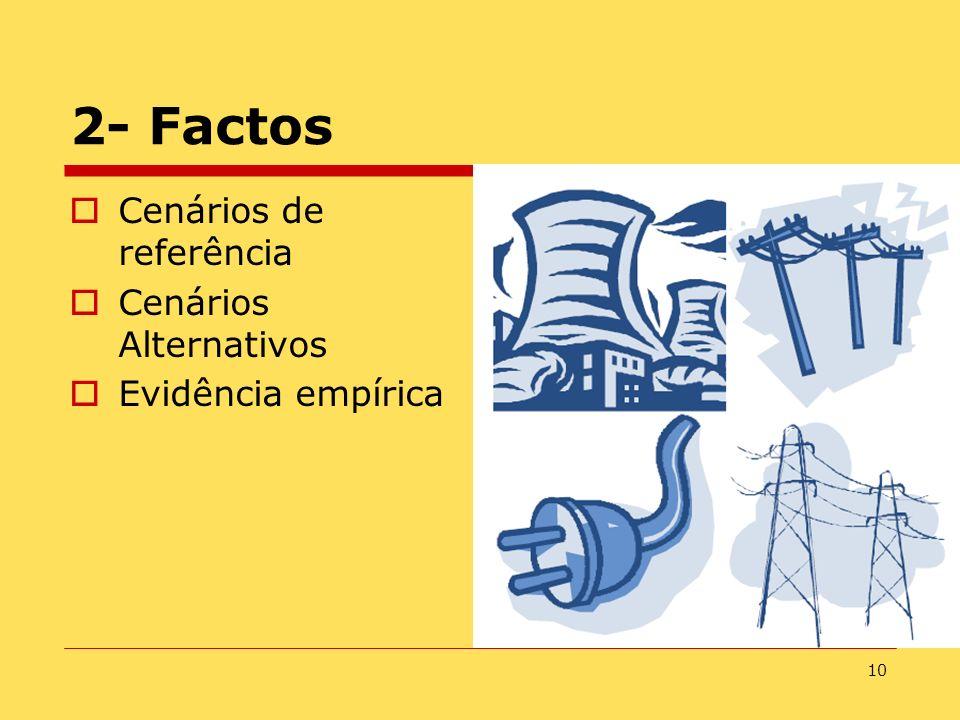 10 2- Factos Cenários de referência Cenários Alternativos Evidência empírica