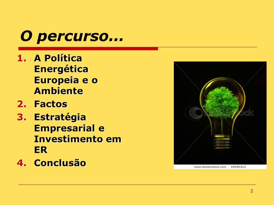 2 O percurso... 1.A Política Energética Europeia e o Ambiente 2.Factos 3.Estratégia Empresarial e Investimento em ER 4.Conclusão