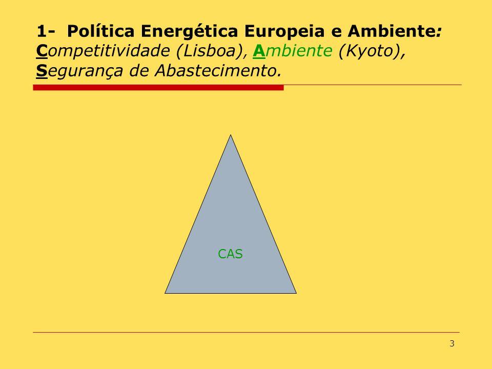 3 1- Política Energética Europeia e Ambiente: Competitividade (Lisboa), Ambiente (Kyoto), Segurança de Abastecimento. CAS