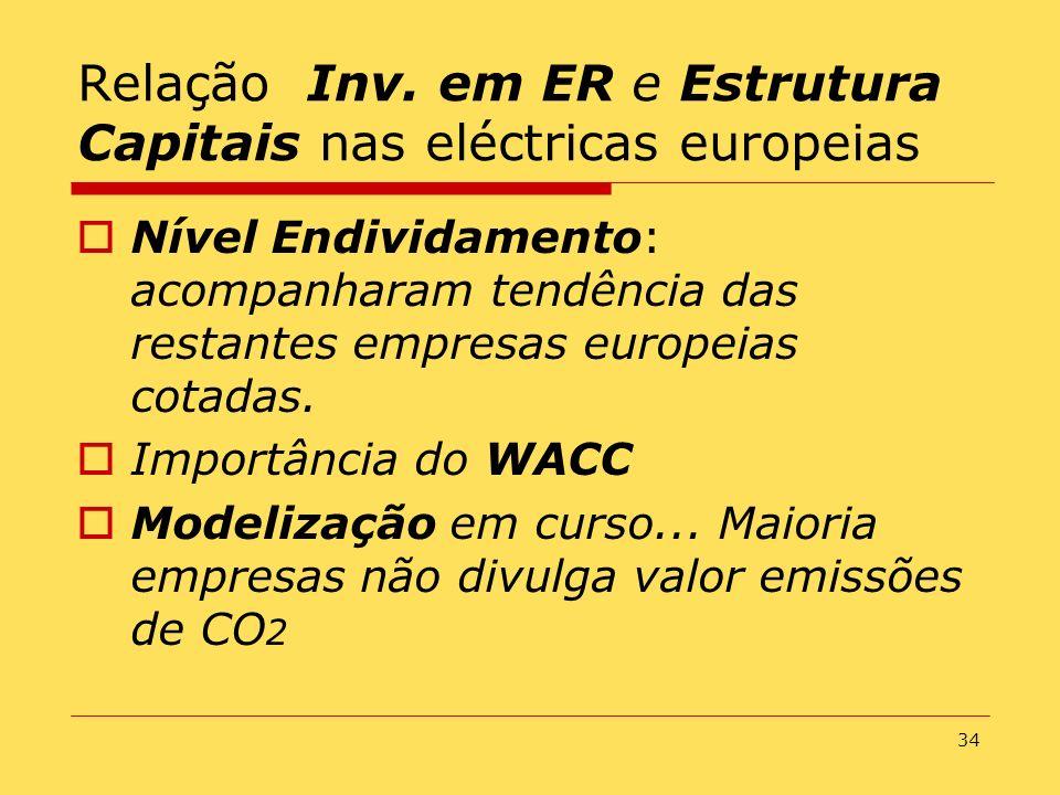 34 Relação Inv. em ER e Estrutura Capitais nas eléctricas europeias Nível Endividamento: acompanharam tendência das restantes empresas europeias cotad
